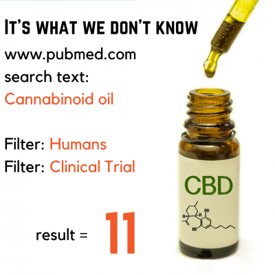 CBD oil risk free or risky? What we don't about CBD is a bigger deal
